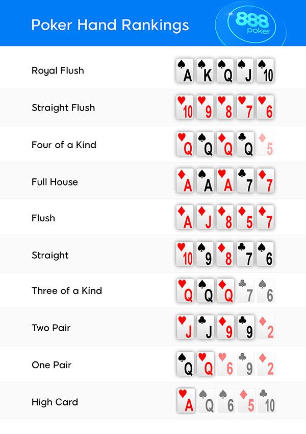 poker-hands-600px_1447068751107_tcm1488-263785